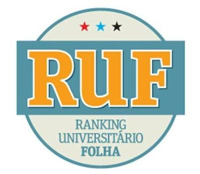 Cursos do Izabela Hendrix melhoram desempenho no Ranking Universitário Folha